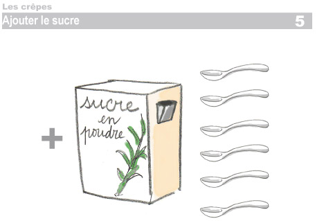 Crêpes : étapes 5, verser le sucre