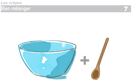 Crêpes : étapes 7, mélanger les ingrédients