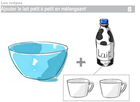 Crêpes : étapes 8, verser le lait