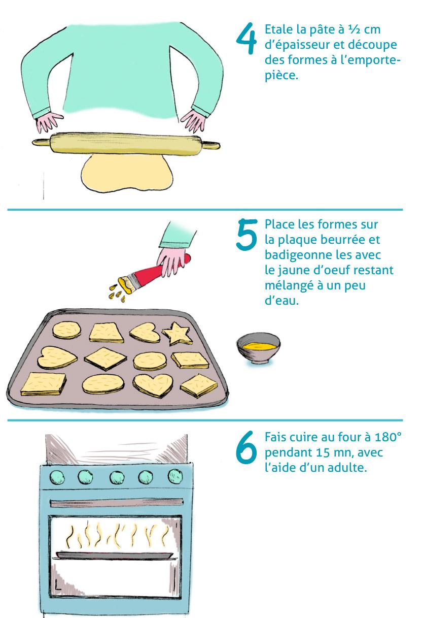 recette-sables-3